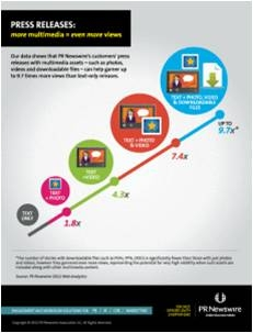 Infographic_multimedia2012