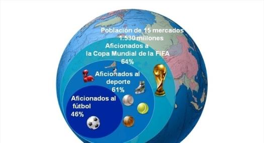La publicidad en el Mundial de futbol (Dany, junio 2014) (1)