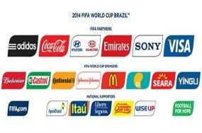La publicidad en el Mundial de futbol (Dany, junio 2014)