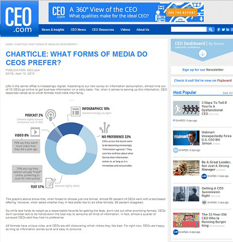 ceo-com-charticle