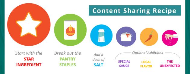 blog_recipe