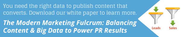 modern-marketing-fulcrum-guide