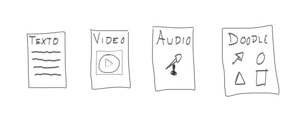 Elementos multimedia_Blog