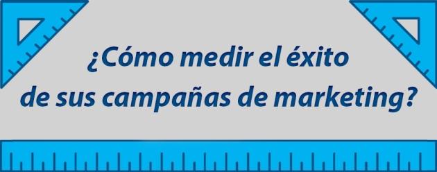 Medir marketing blog