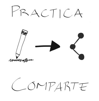 Practica y comparte_Blog