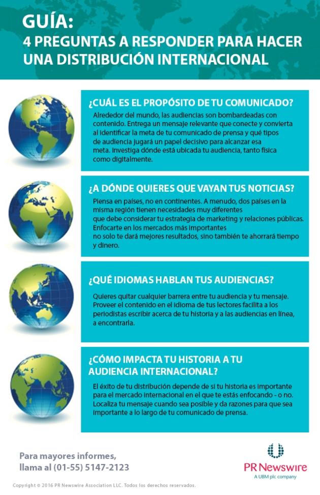 4preguntas_blog