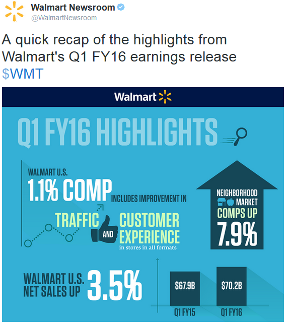 Walmart-Earnings-Tweet