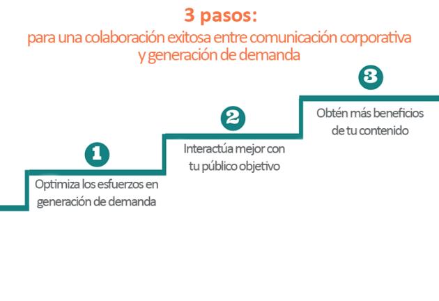 3 pasos para una colaboración exitosa_blog