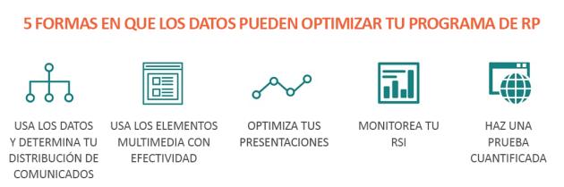 5 formas en que los datos_blog