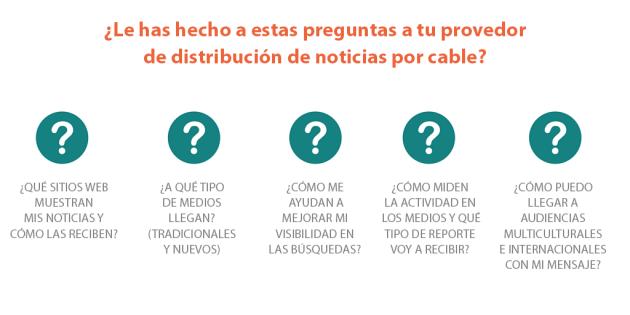 Preguntas a tu proveedor de wire Infog_blog