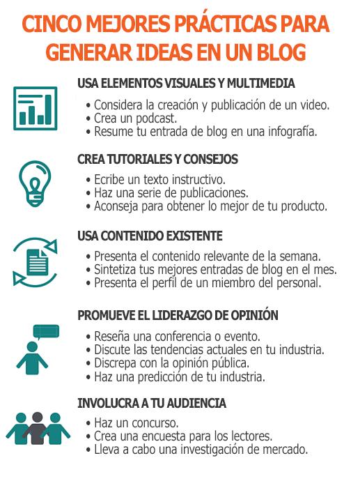 Qué bloguear infografía_blog